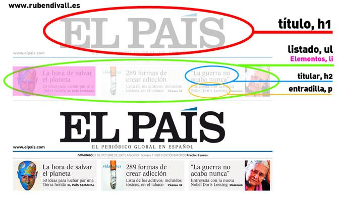 La portada del País con código semántico