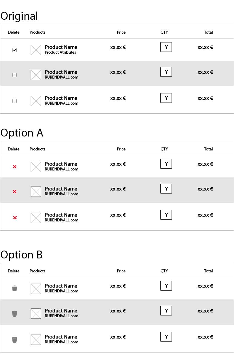 ¿Qué cesta obtiene mejores resultados? Test A/B - Rubendivall.com